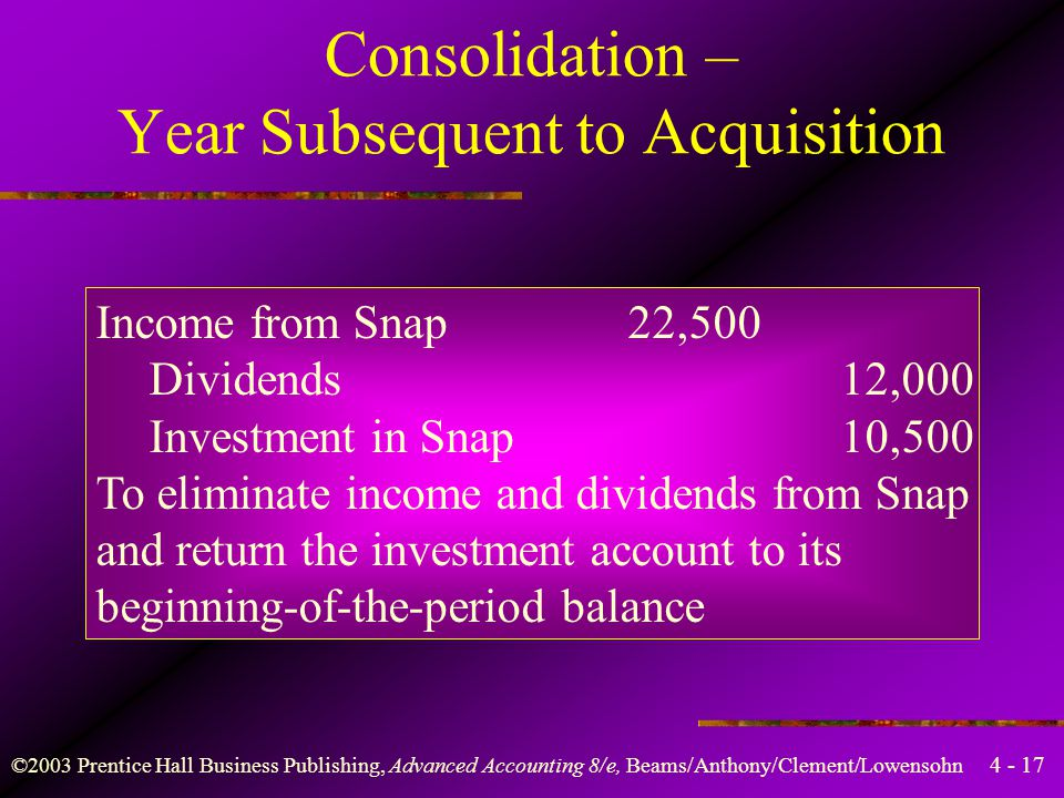 Consolidation – Year Subsequent to Acquisition