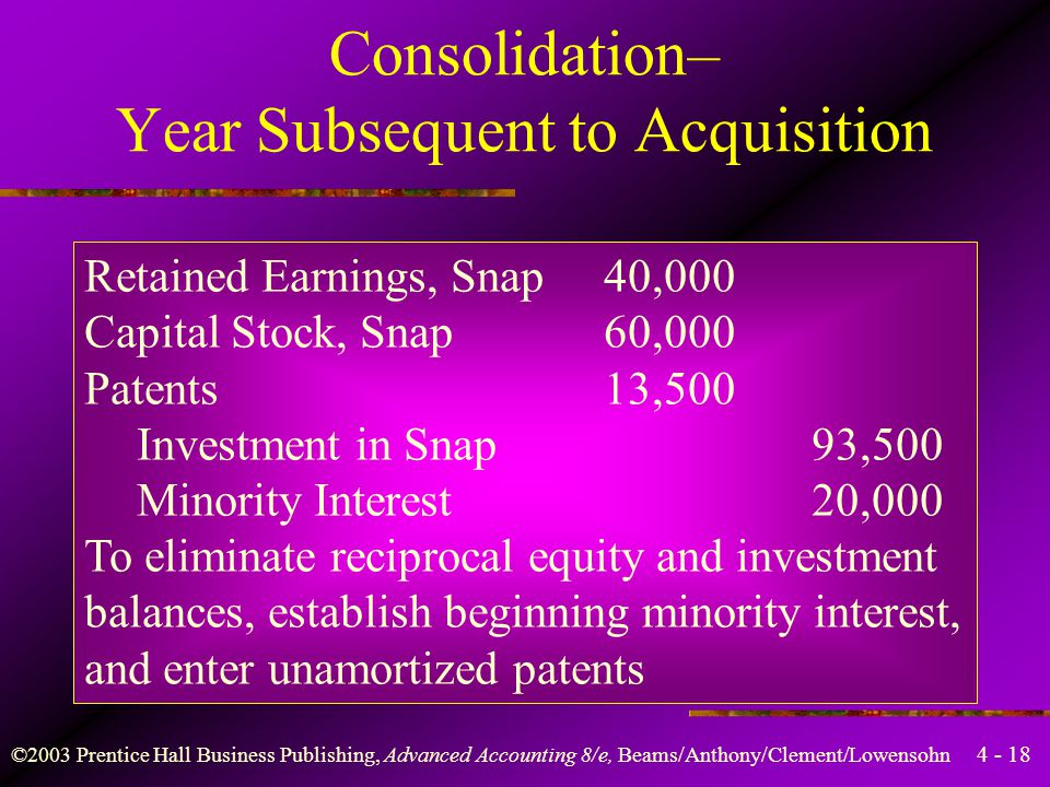 Consolidation– Year Subsequent to Acquisition