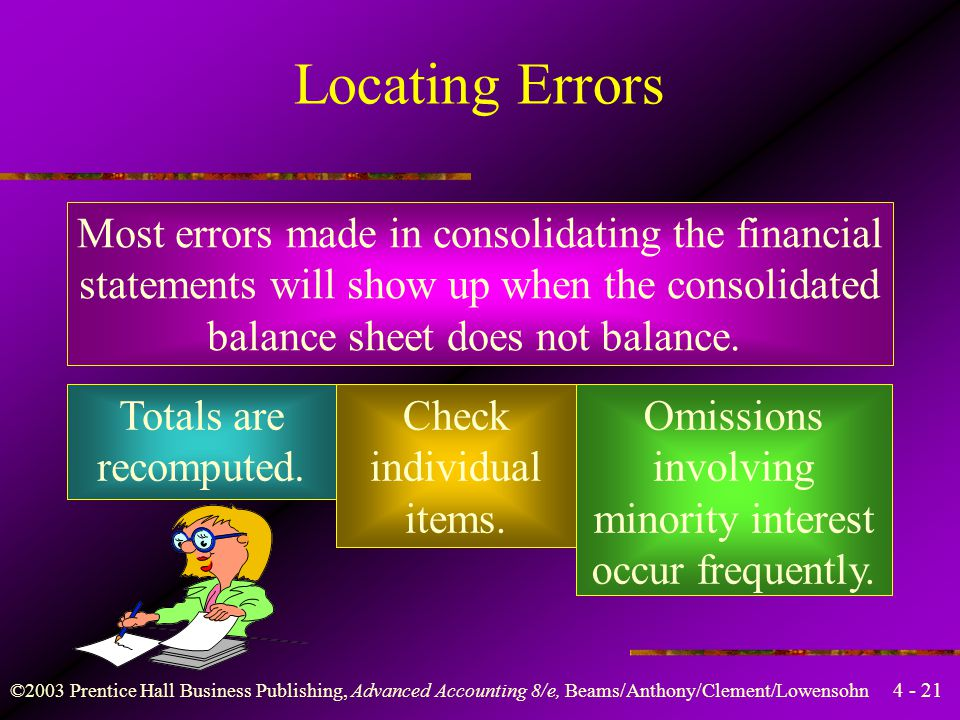 Locating Errors Most errors made in consolidating the financial