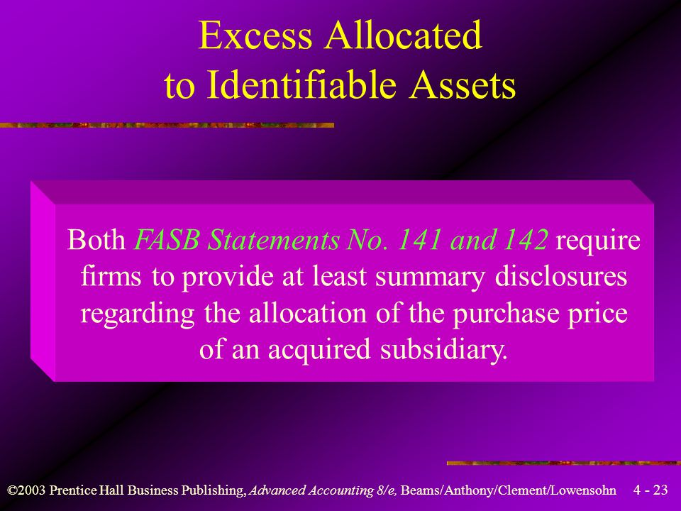 Excess Allocated to Identifiable Assets