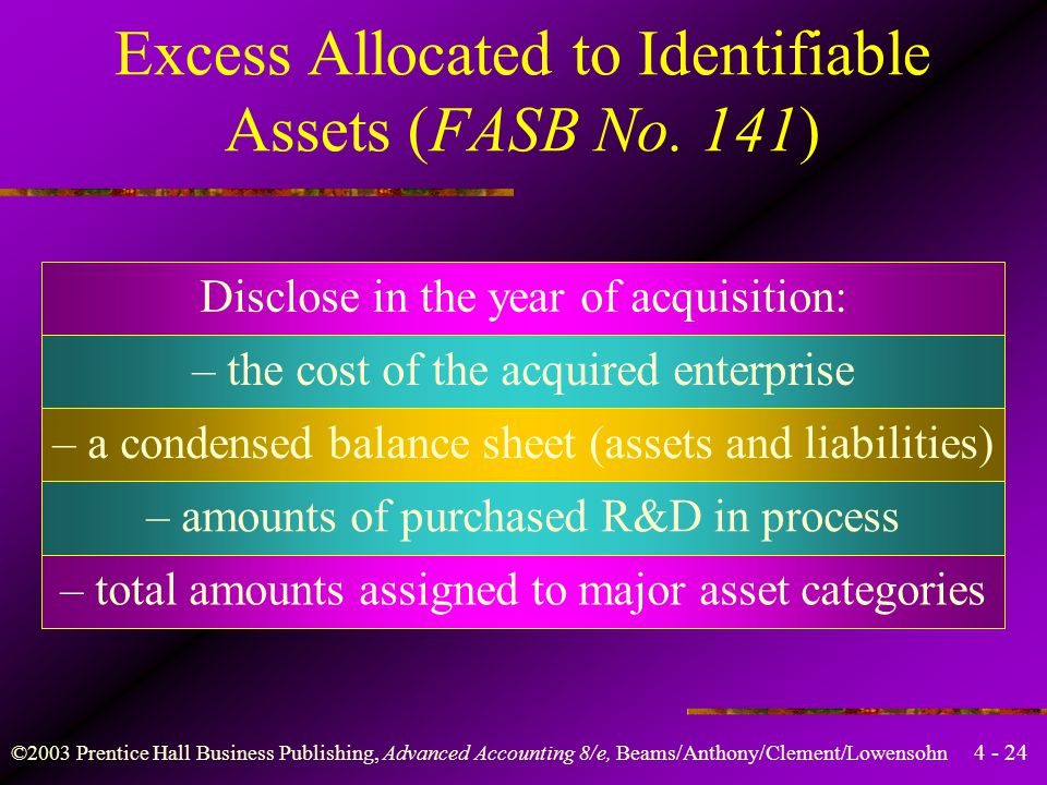 Excess Allocated to Identifiable Assets (FASB No. 141)