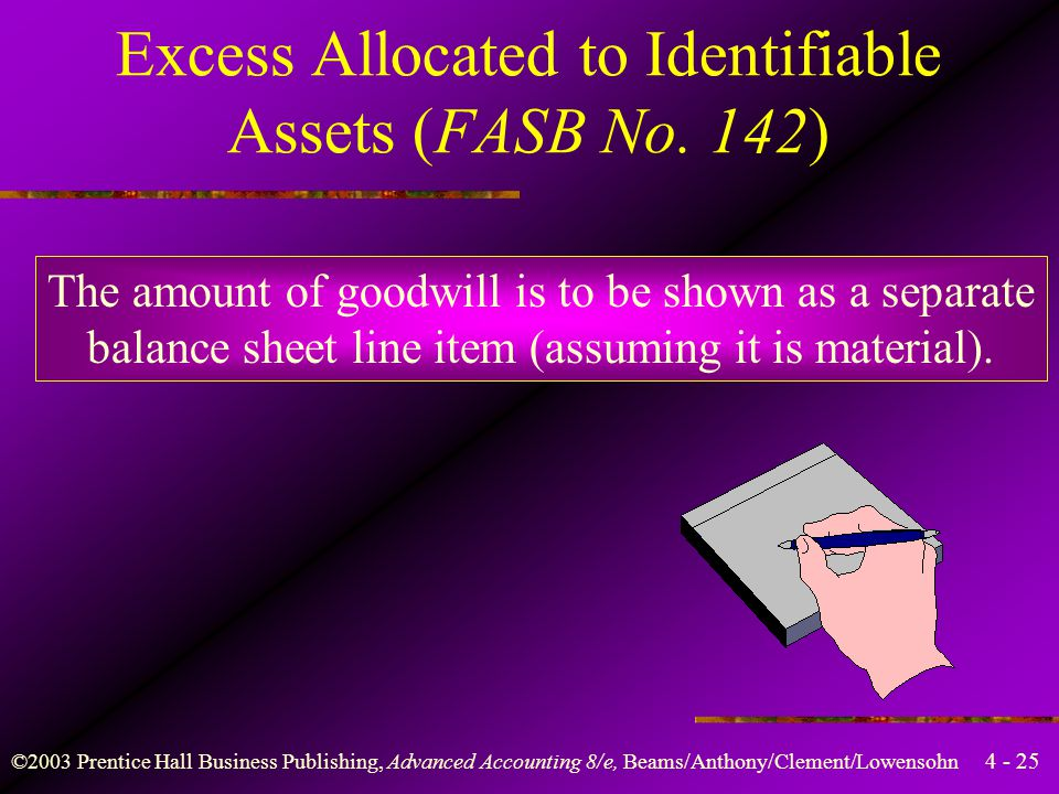 Excess Allocated to Identifiable Assets (FASB No. 142)