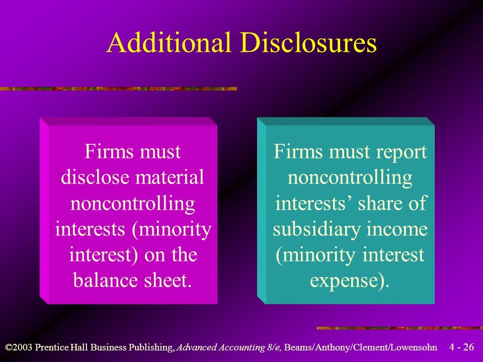Additional Disclosures