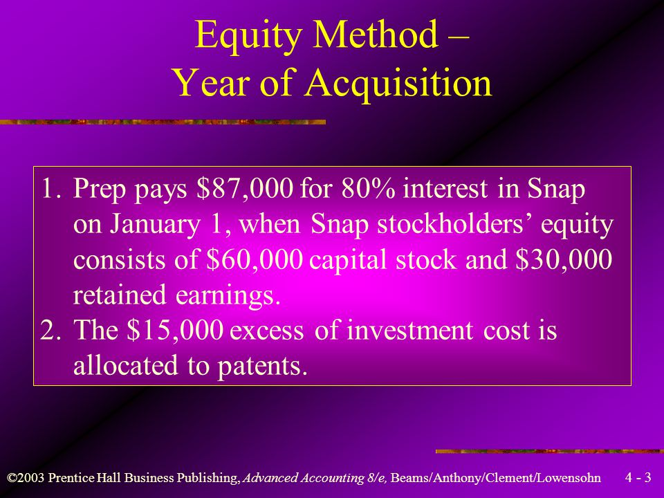 Equity Method – Year of Acquisition