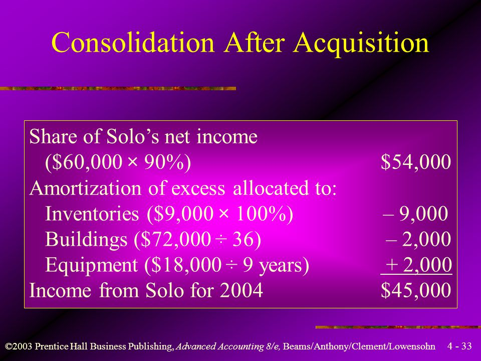 Consolidation After Acquisition