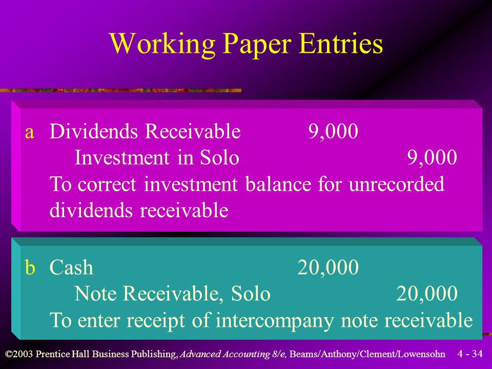 Working Paper Entries a Dividends Receivable 9,000