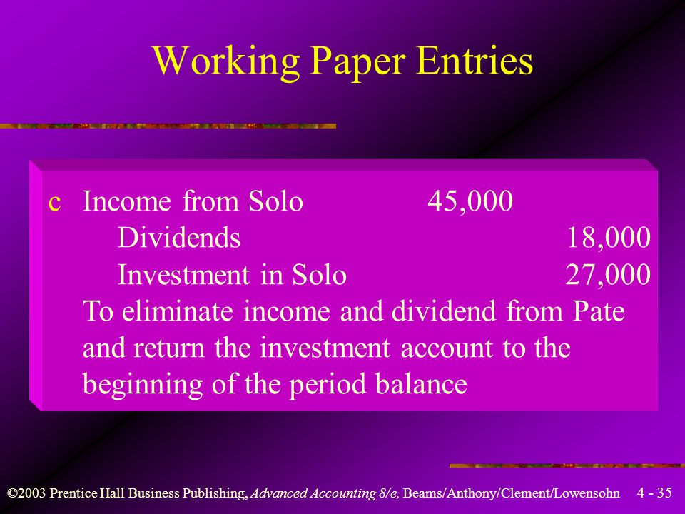Working Paper Entries c Income from Solo 45,000 Dividends 18,000