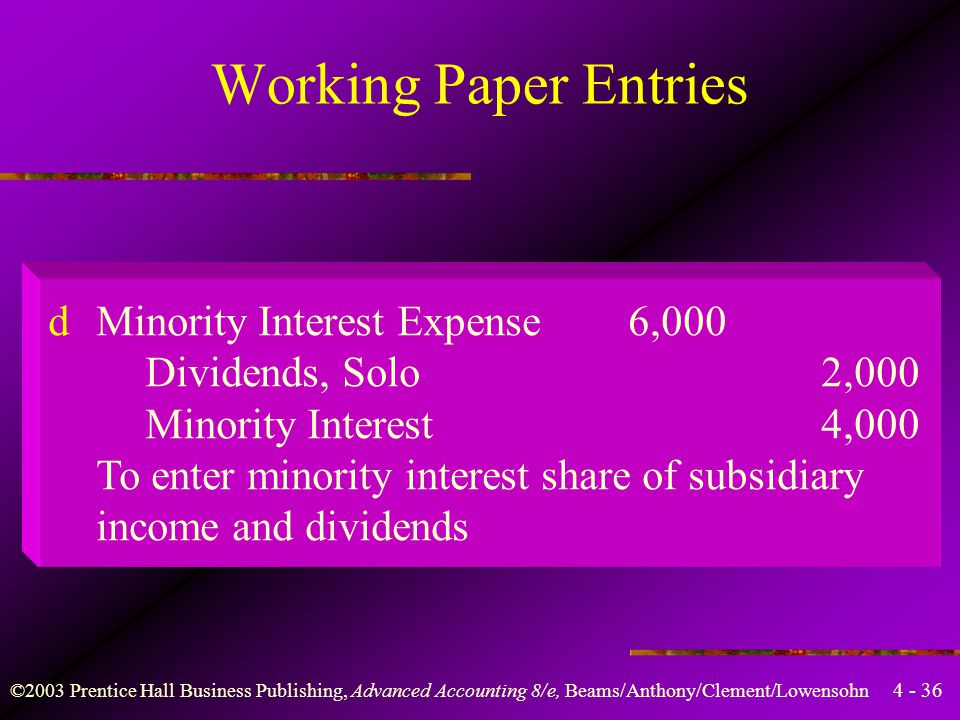 Working Paper Entries d Minority Interest Expense 6,000