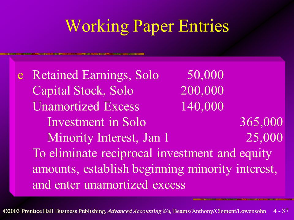 Working Paper Entries e Retained Earnings, Solo 50,000