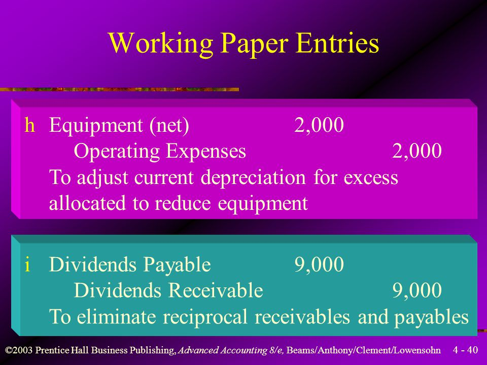 Working Paper Entries h Equipment (net) 2,000 Operating Expenses 2,000