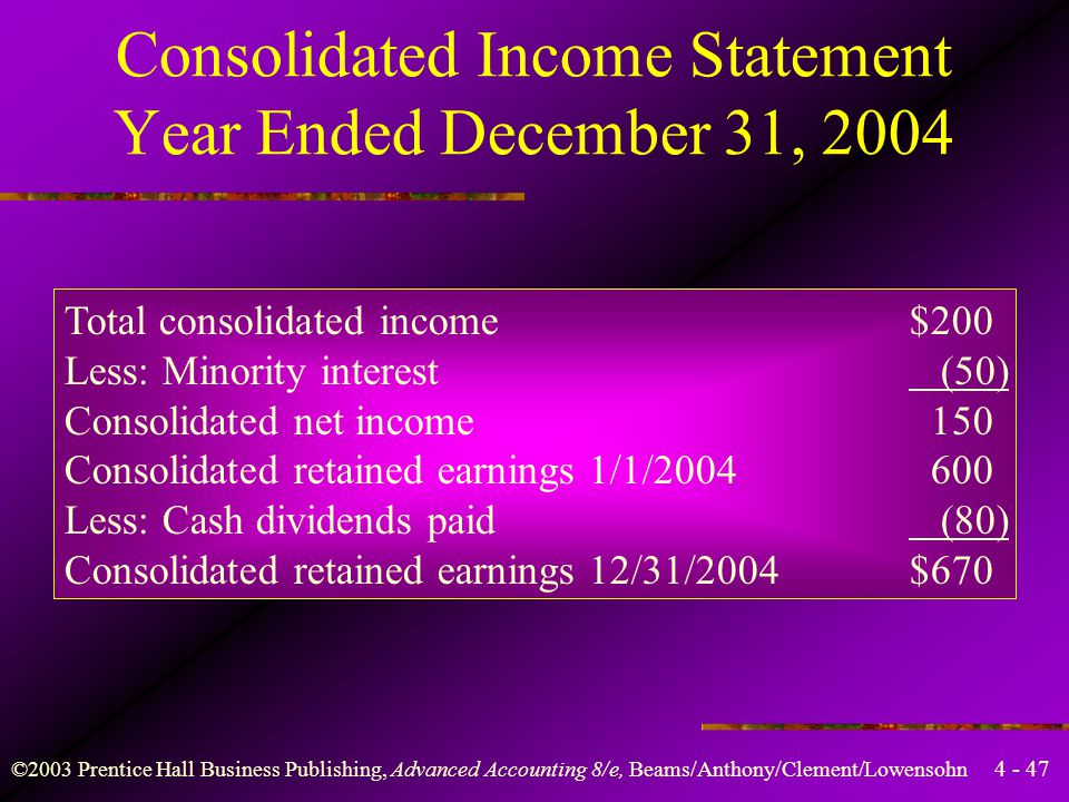 Consolidated Income Statement Year Ended December 31, 2004