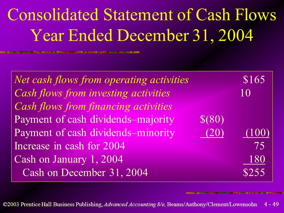 Consolidated Statement of Cash Flows Year Ended December 31, 2004