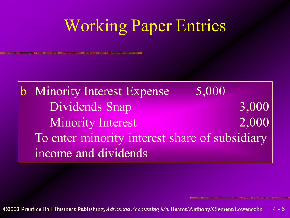 Working Paper Entries b Minority Interest Expense 5,000