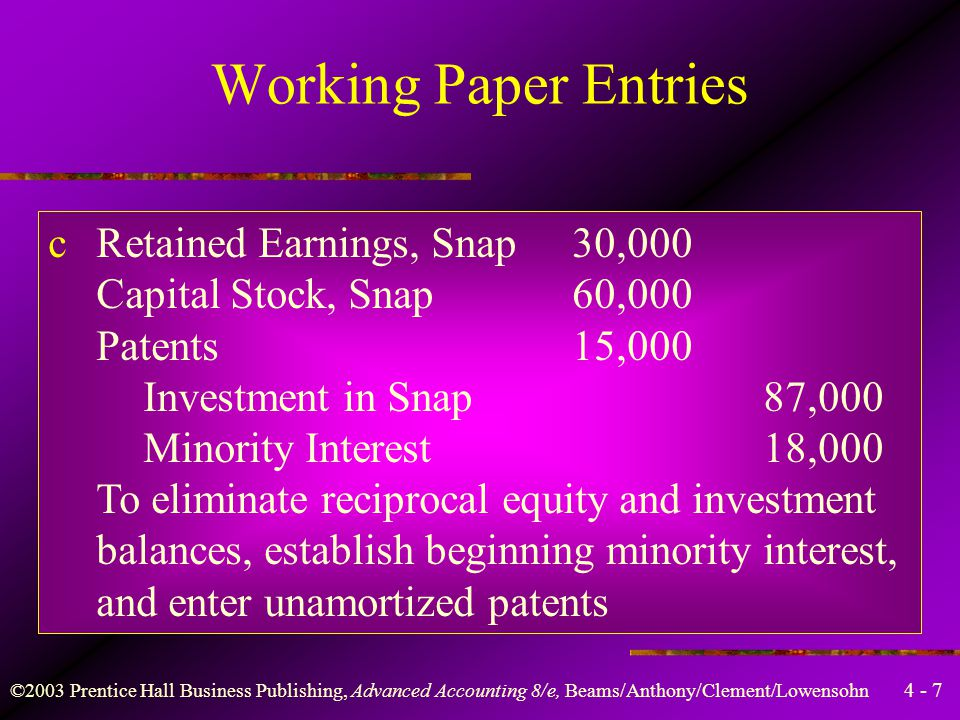 Working Paper Entries c Retained Earnings, Snap 30,000