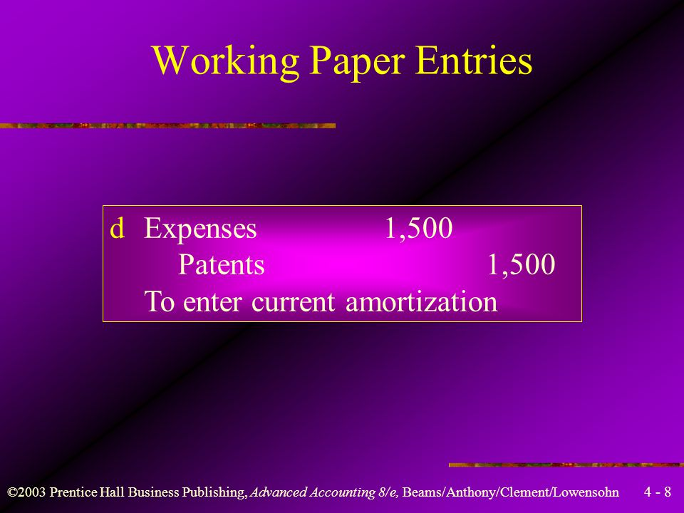 Working Paper Entries d Expenses 1,500 Patents 1,500