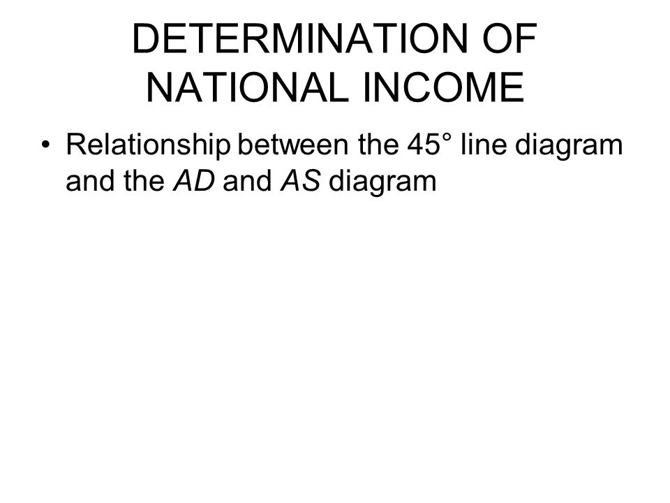 DETERMINATION OF NATIONAL INCOME