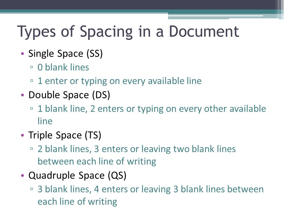 Types of Spacing in a Document