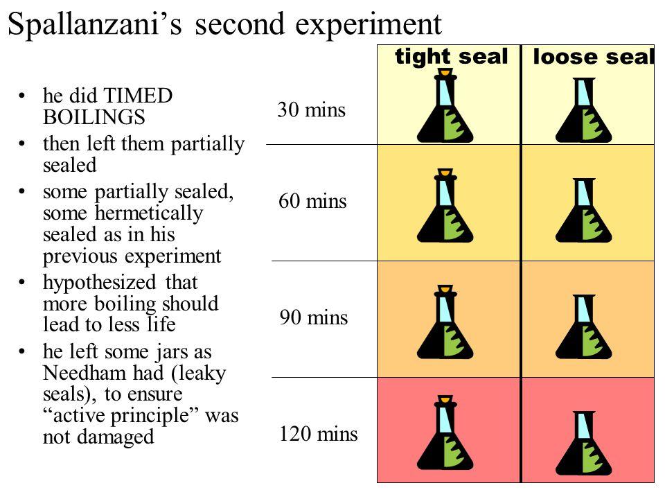 Spallanzani's second experiment