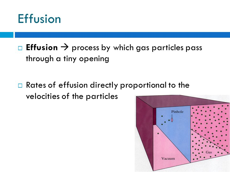 Effusion Effusion  process by which gas particles pass through a tiny opening.