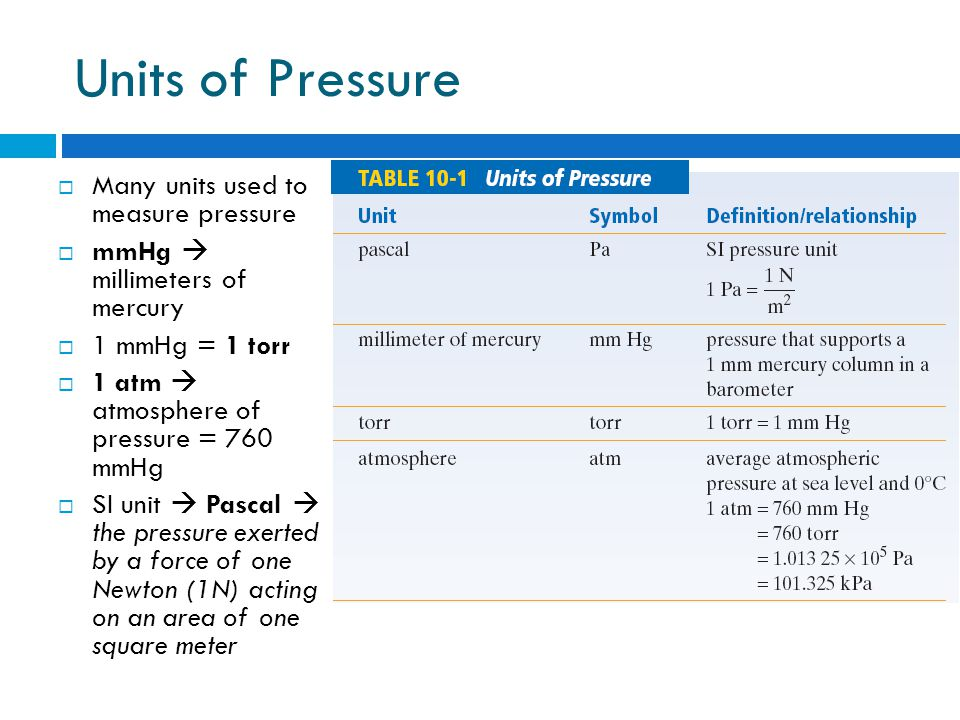 Units of Pressure Many units used to measure pressure