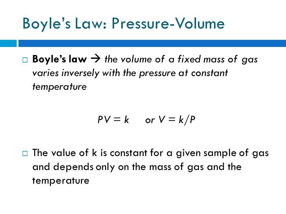 Boyle's Law: Pressure-Volume