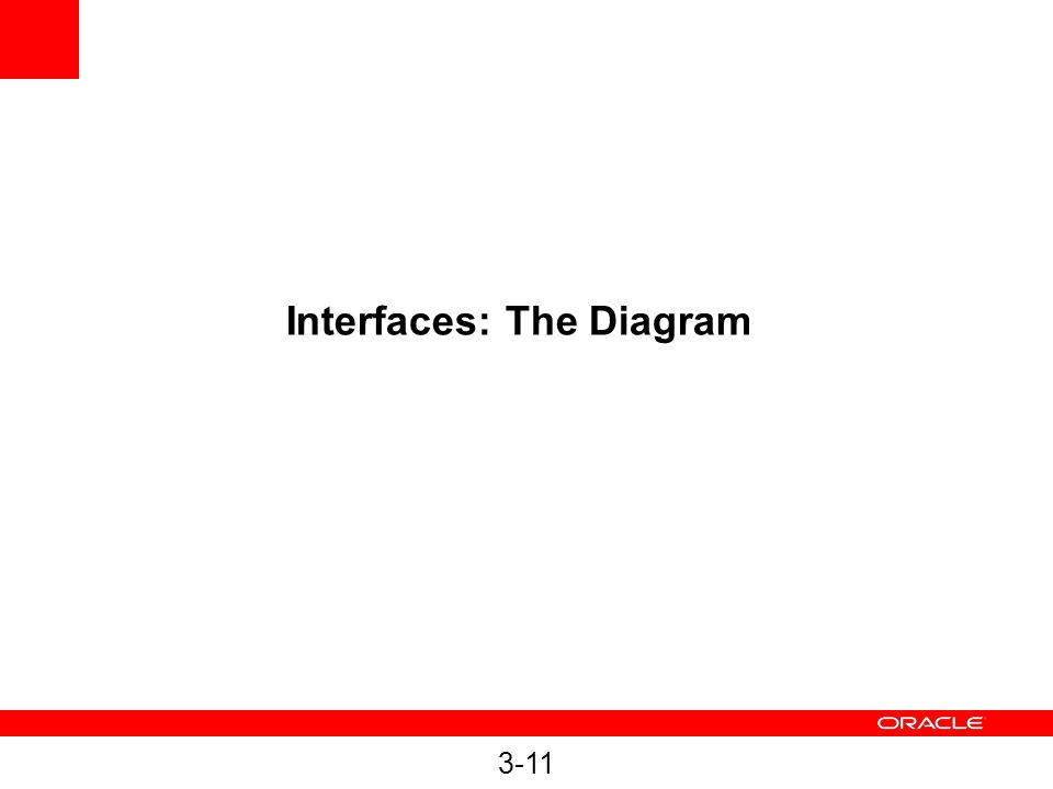 Interfaces: The Diagram