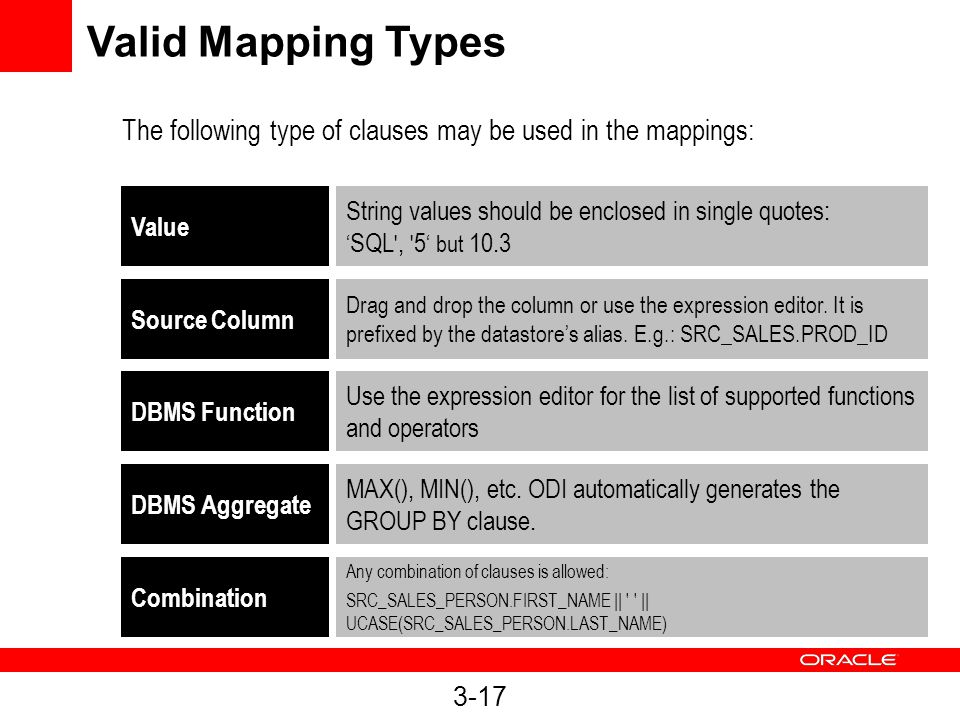 Valid Mapping Types The following type of clauses may be used in the mappings: Value.