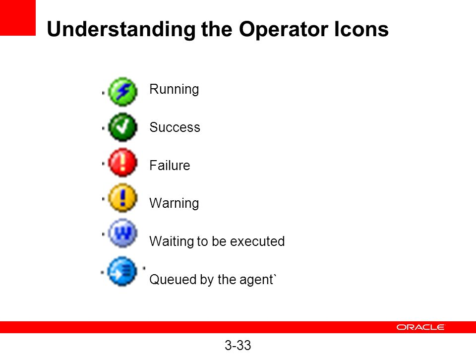 Understanding the Operator Icons