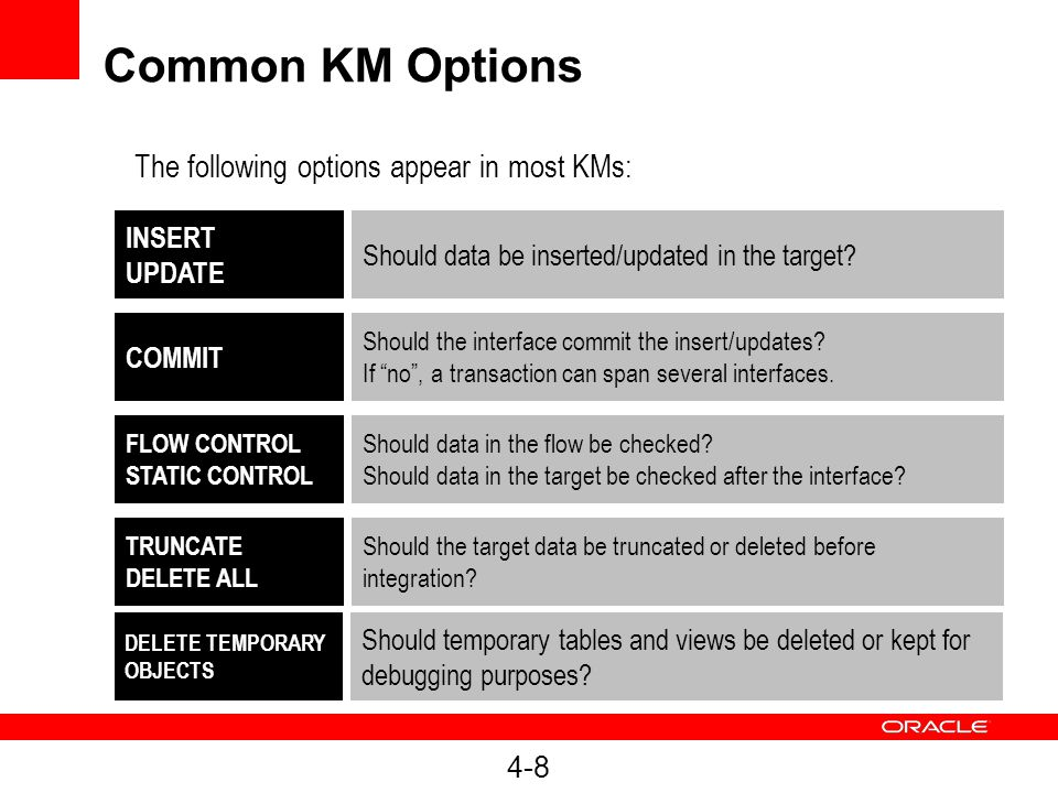 Common KM Options The following options appear in most KMs: