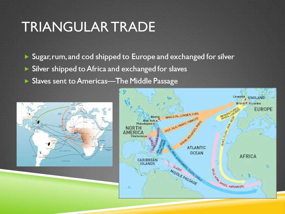 Triangular trade Sugar, rum, and cod shipped to Europe and exchanged for silver. Silver shipped to Africa and exchanged for slaves.