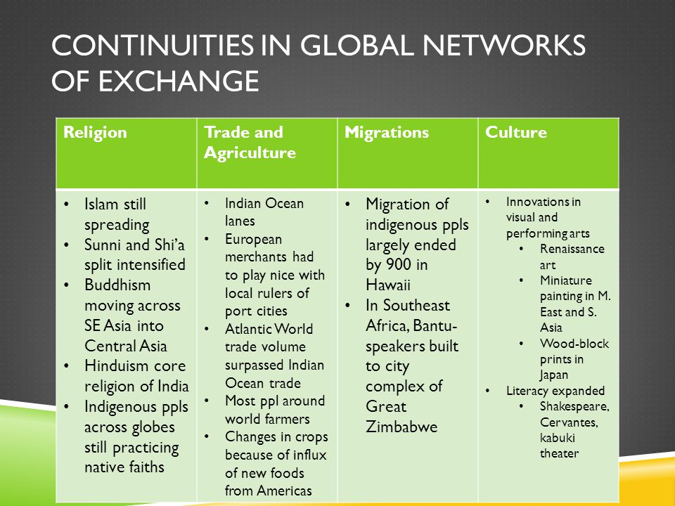 Continuities in Global Networks of Exchange