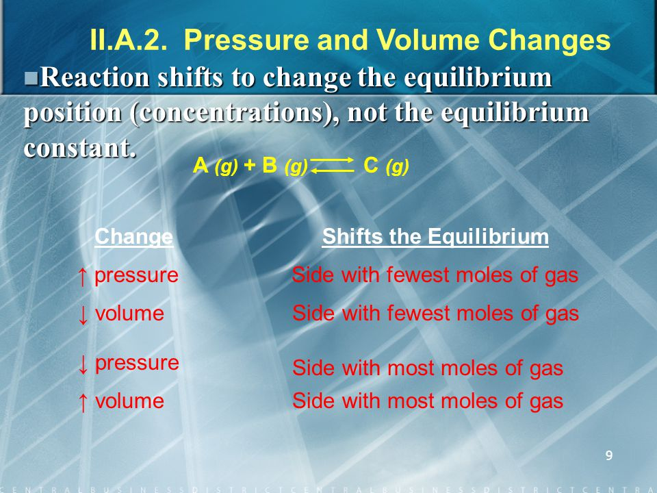 II.A.2. Pressure and Volume Changes