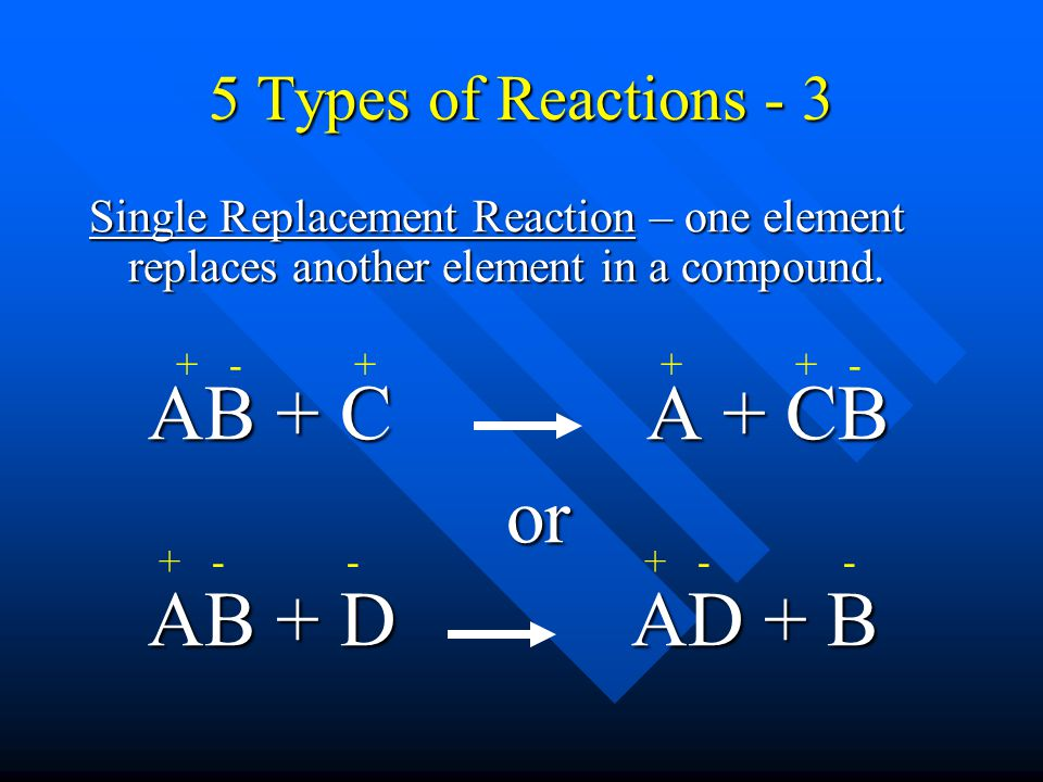 AB + C A + CB or AB + D AD + B 5 Types of Reactions - 3
