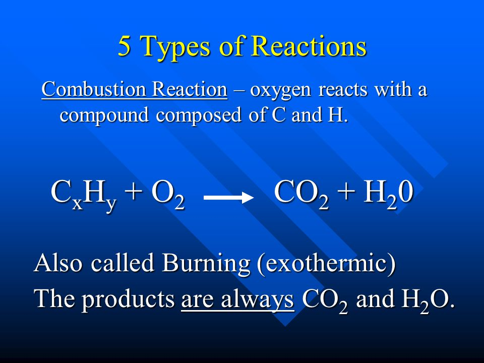 CxHy + O2 CO2 + H20 5 Types of Reactions