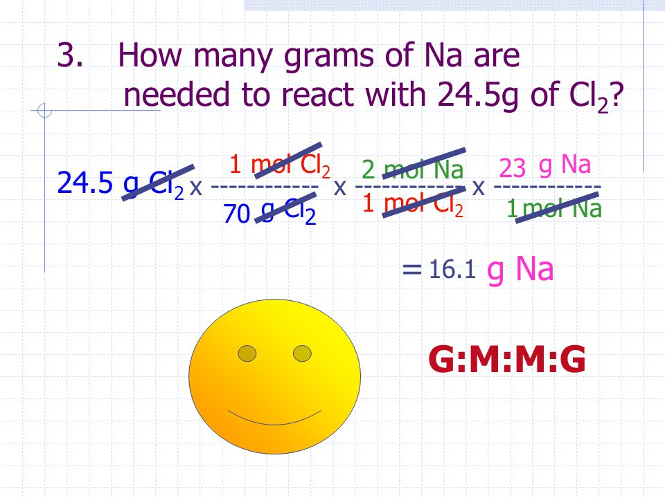 How many grams of Na are needed to react with 24.5g of Cl2