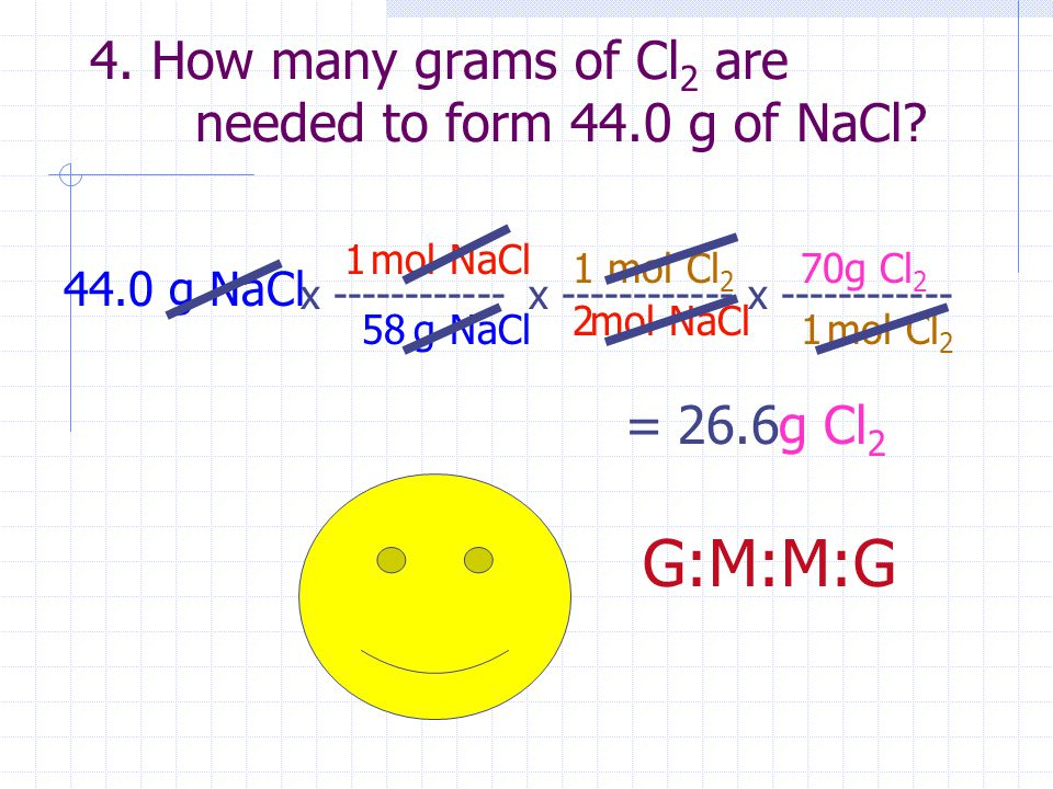 4. How many grams of Cl2 are needed to form 44.0 g of NaCl