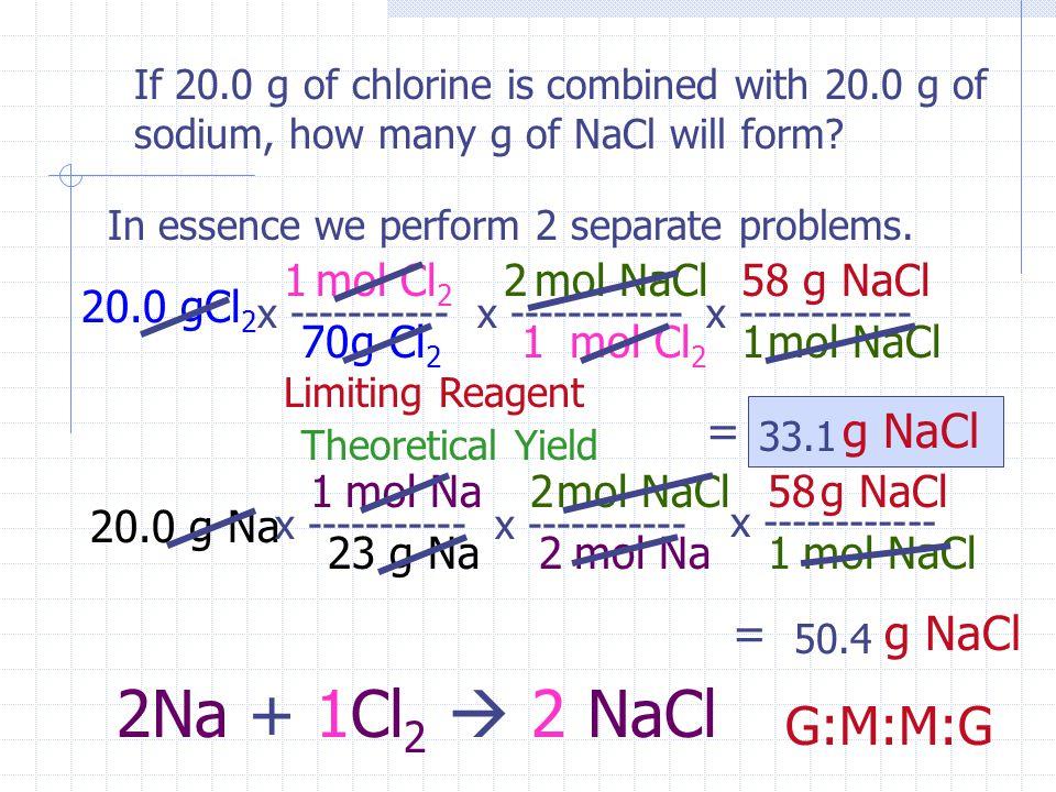 2Na + 1Cl2  2 NaCl G:M:M:G = g NaCl = g NaCl mol Cl2 1 2 mol NaCl 58