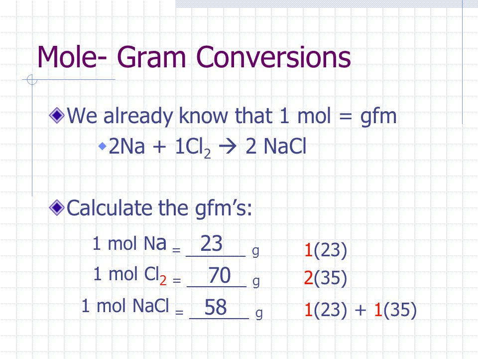 Mole- Gram Conversions