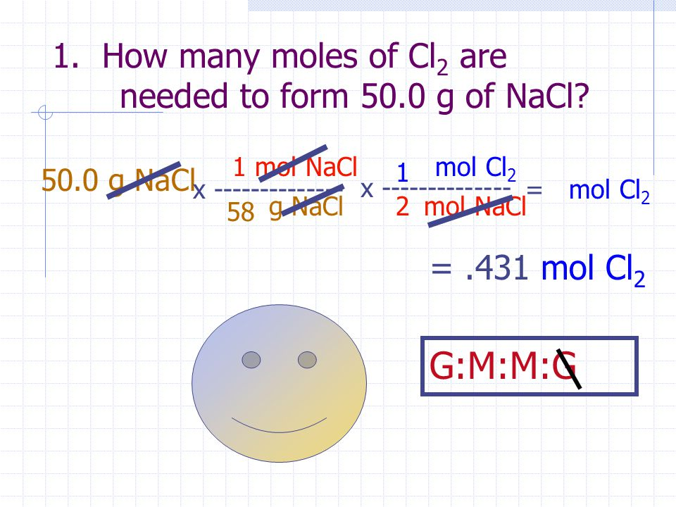 1. How many moles of Cl2 are needed to form 50.0 g of NaCl