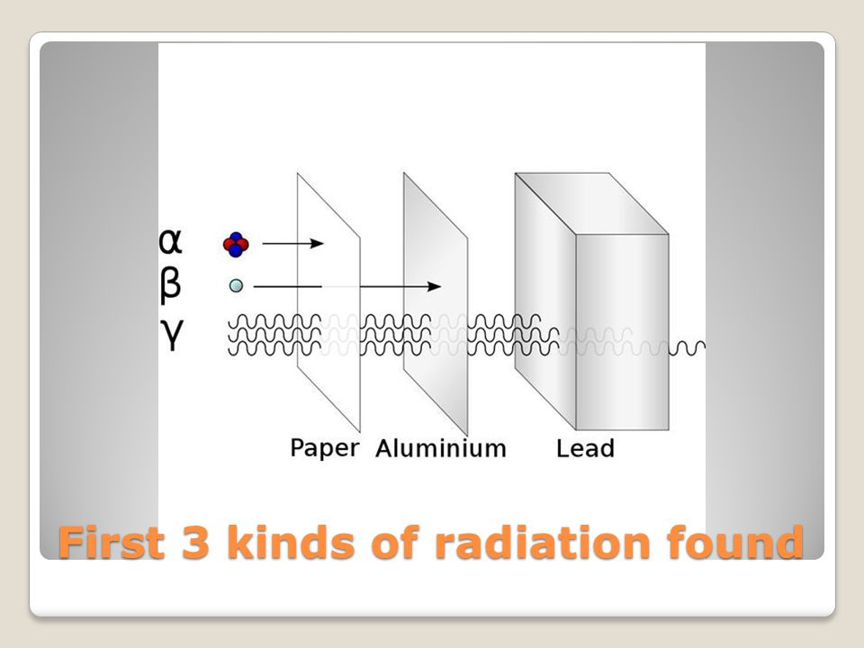 First 3 kinds of radiation found
