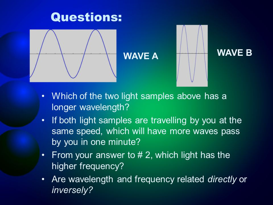 Questions: WAVE B WAVE A