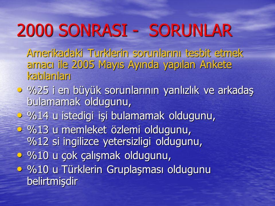 2000 SONRASI - SORUNLAR Amerikadaki Turklerin sorunlarını tesbit etmek amacı ile 2005 Mayıs Ayında yapılan Ankete katılanları.