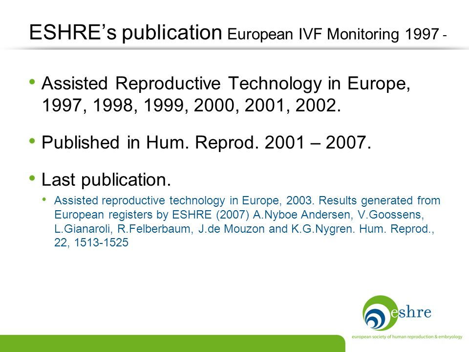ESHRE's publication European IVF Monitoring 1997 -