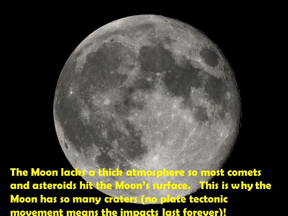 The Moon lacks a thick atmosphere so most comets and asteroids hit the Moon's surface.