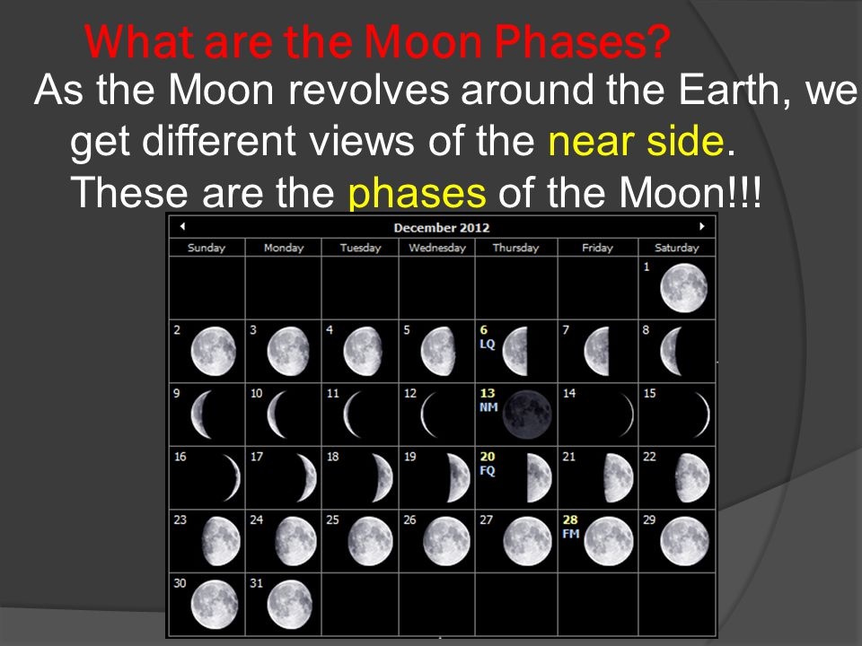 What are the Moon Phases