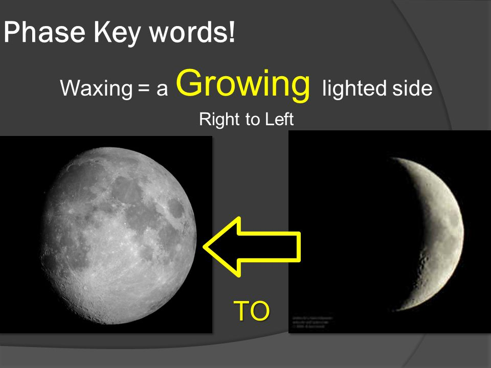 Waxing = a Growing lighted side