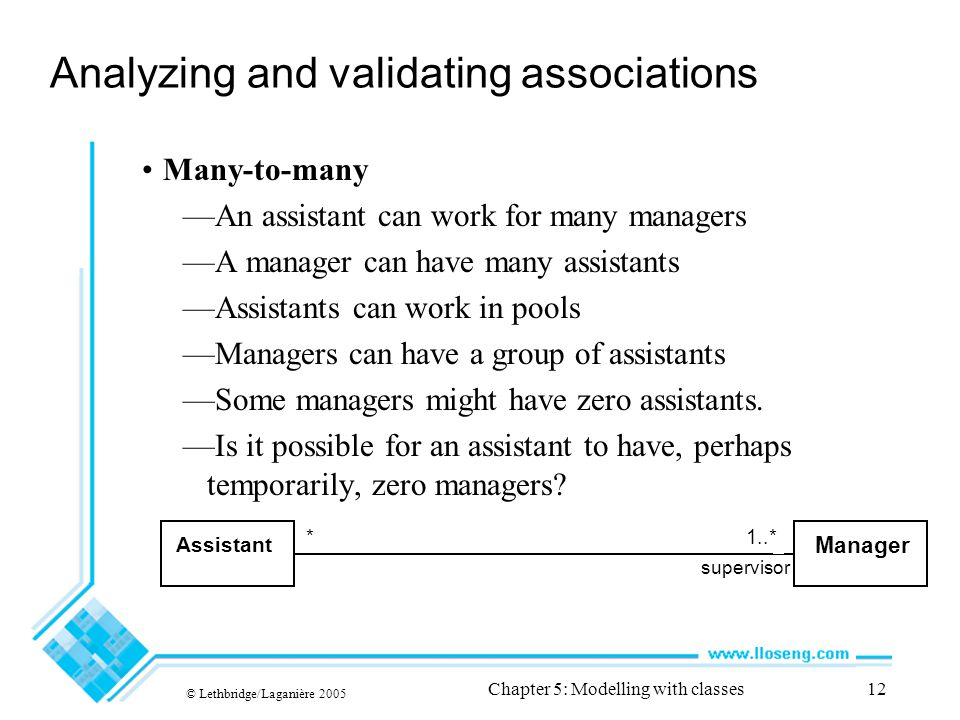 Analyzing and validating associations
