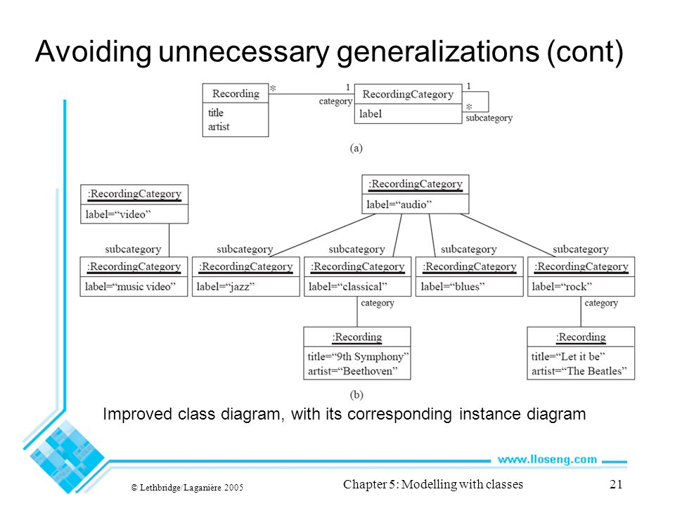 Avoiding unnecessary generalizations (cont)
