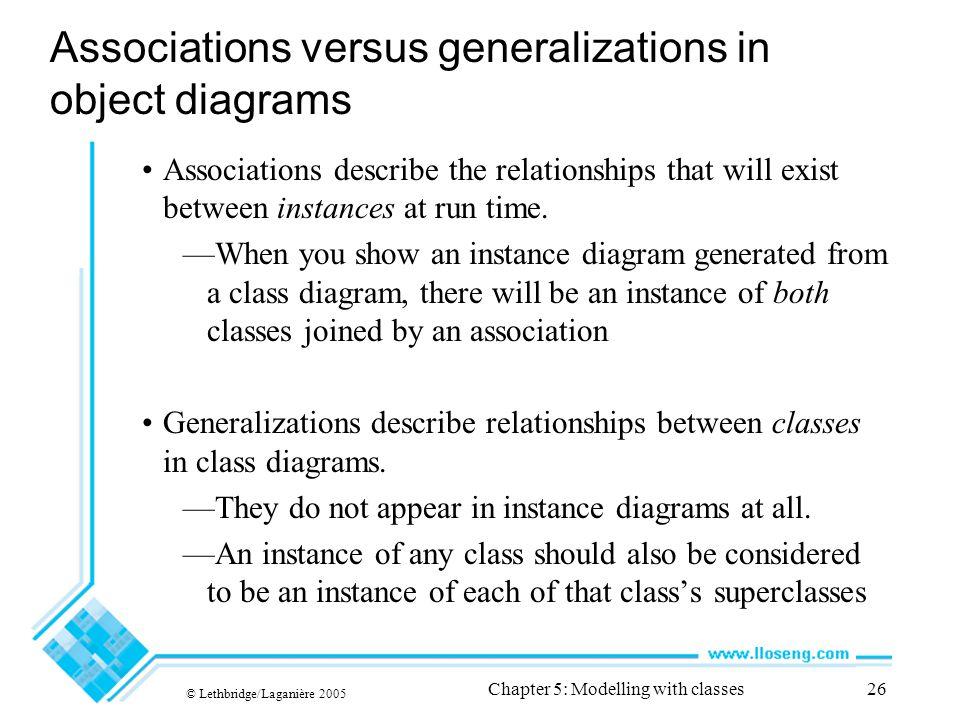 Associations versus generalizations in object diagrams