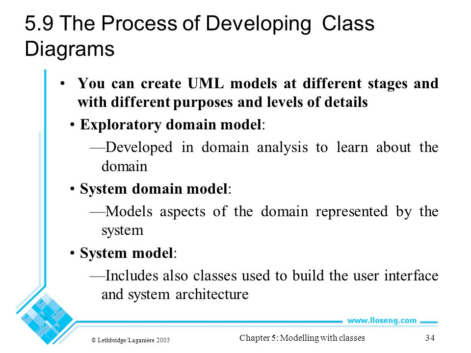 5.9 The Process of Developing Class Diagrams